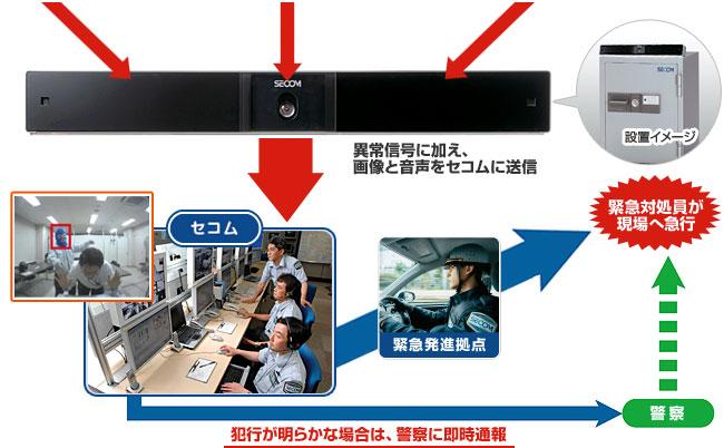 日本 防犯 システム