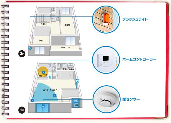 フラッシュライト ホームコントローラー 煙センサー